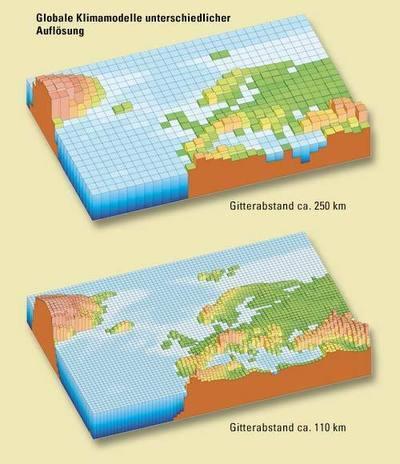Globale Klimamodelle unterschiedlicher Auflösung