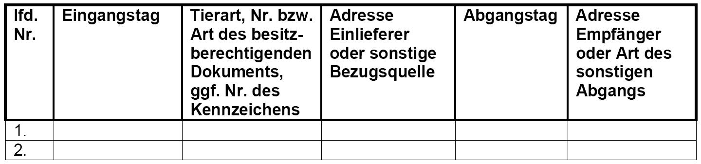 Muster für das Ein- und Auslieferungsbuch gemäß § 6 Bundesartenschutzverordnung